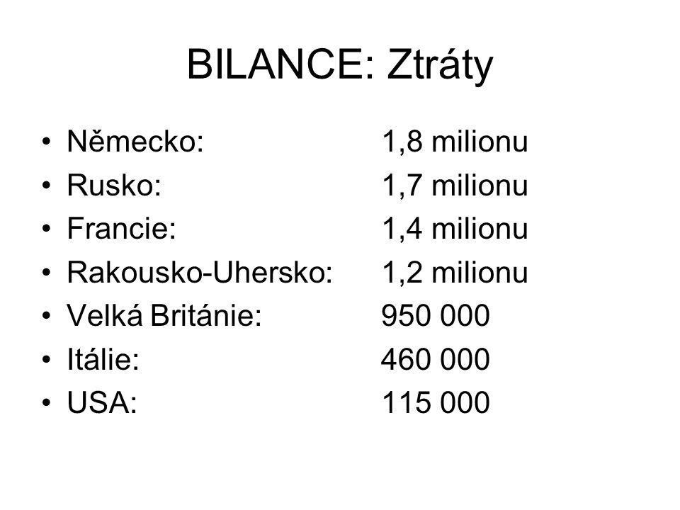 BILANCE: Ztráty Německo: 1,8 milionu Rusko: 1,7 milionu
