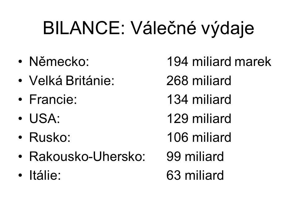 BILANCE: Válečné výdaje