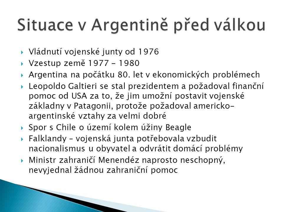 Situace v Argentině před válkou