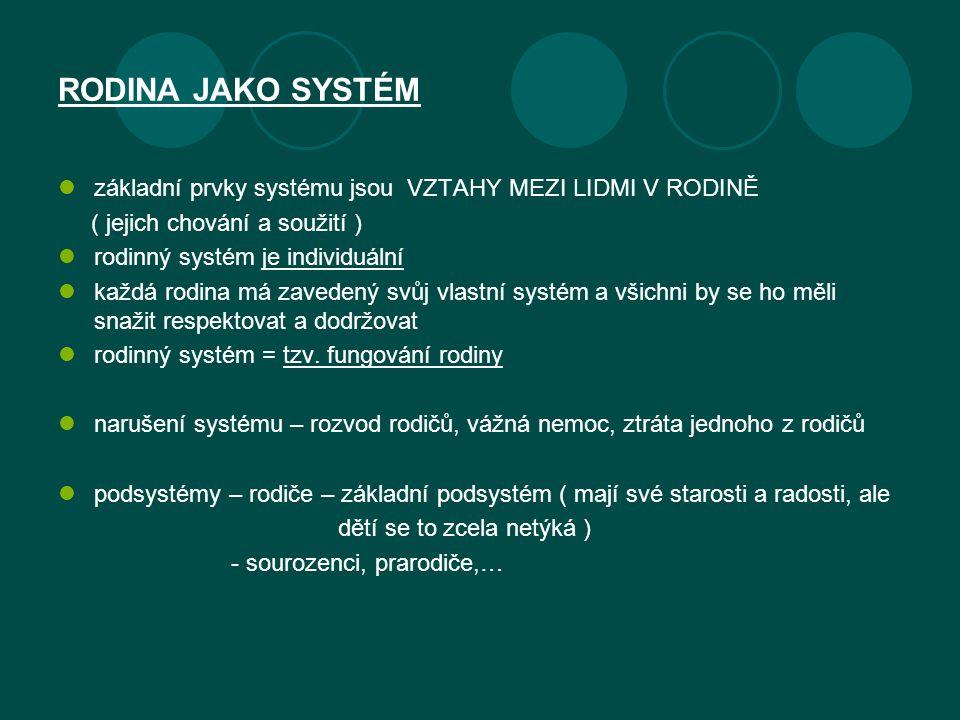 RODINA JAKO SYSTÉM základní prvky systému jsou VZTAHY MEZI LIDMI V RODINĚ. ( jejich chování a soužití )