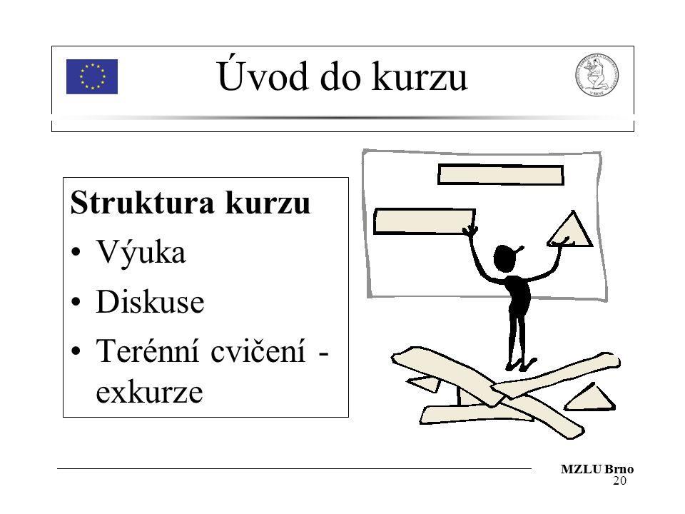 Úvod do kurzu Struktura kurzu Výuka Diskuse Terénní cvičení - exkurze