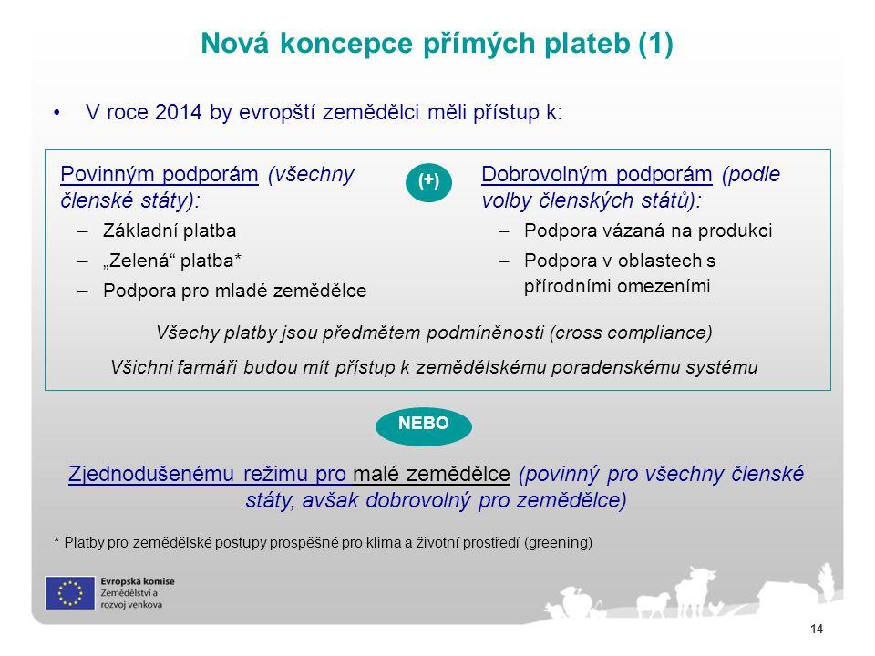 Nová koncepce přímých plateb (1)