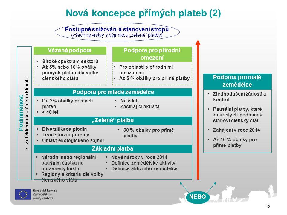 Nová koncepce přímých plateb (2)