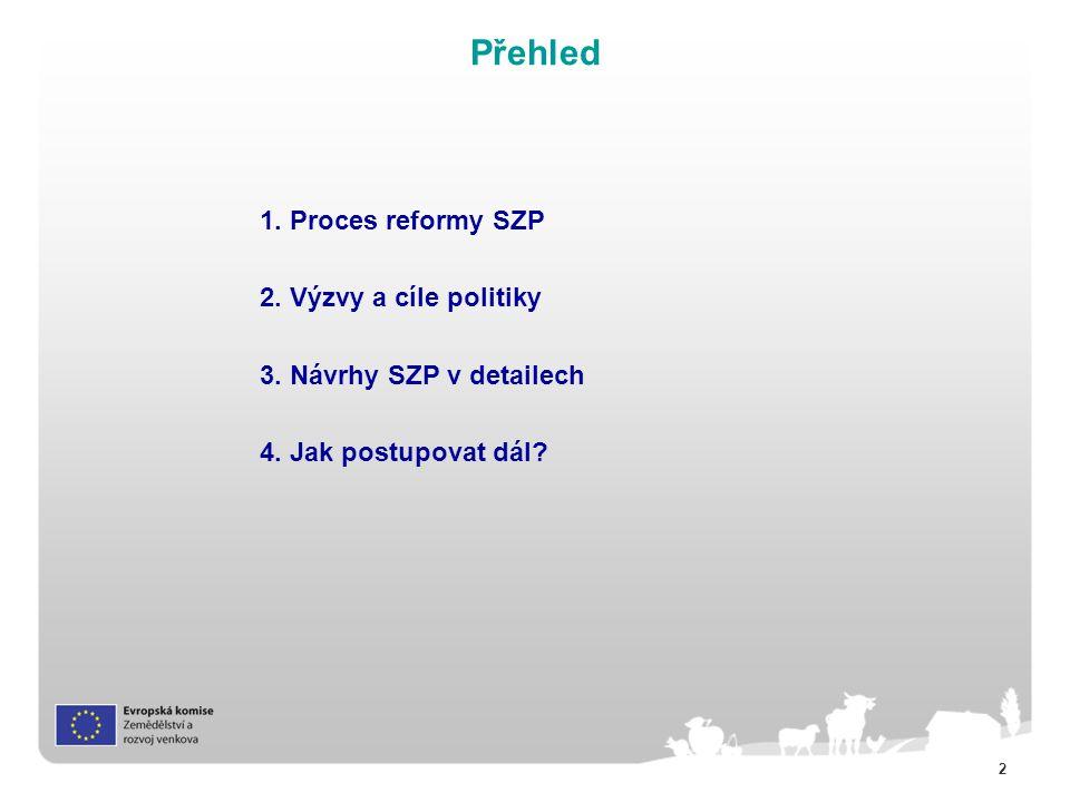 Přehled 1. Proces reformy SZP 2. Výzvy a cíle politiky