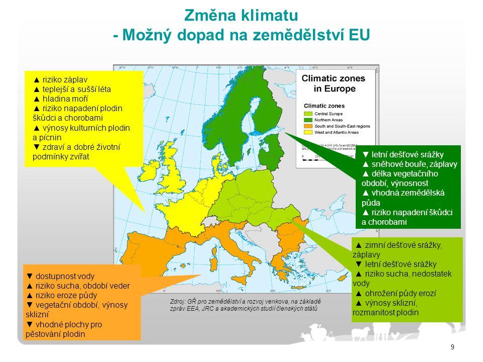 Změna klimatu - Možný dopad na zemědělství EU
