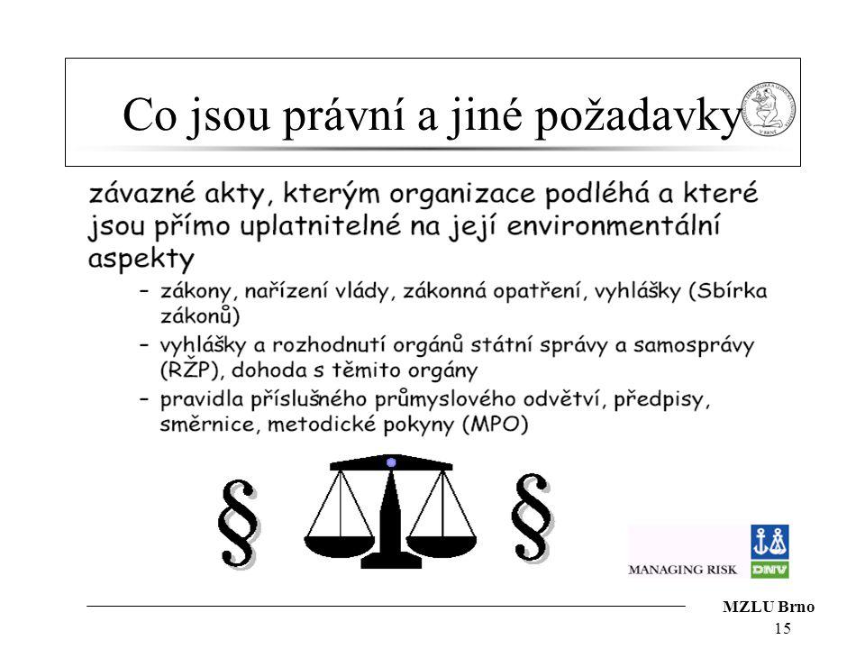 Co jsou právní a jiné požadavky