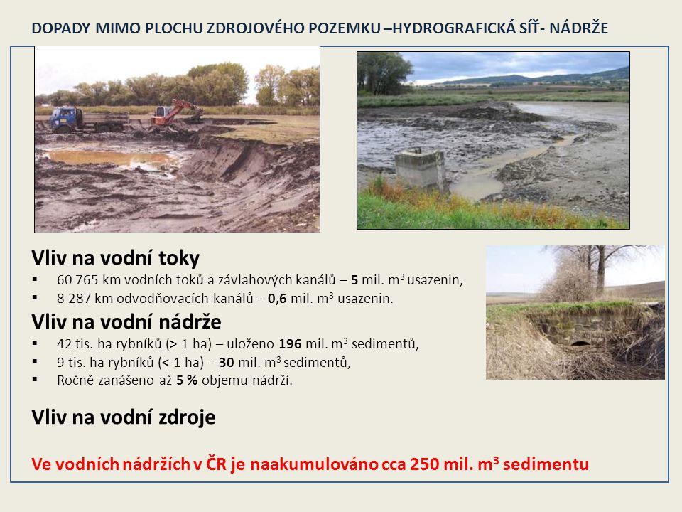 Vliv na vodní toky Vliv na vodní nádrže Vliv na vodní zdroje