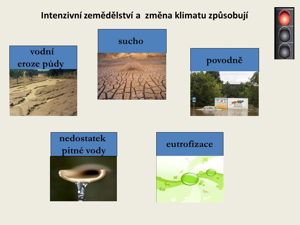 Intenzivní zemědělství a změna klimatu způsobují
