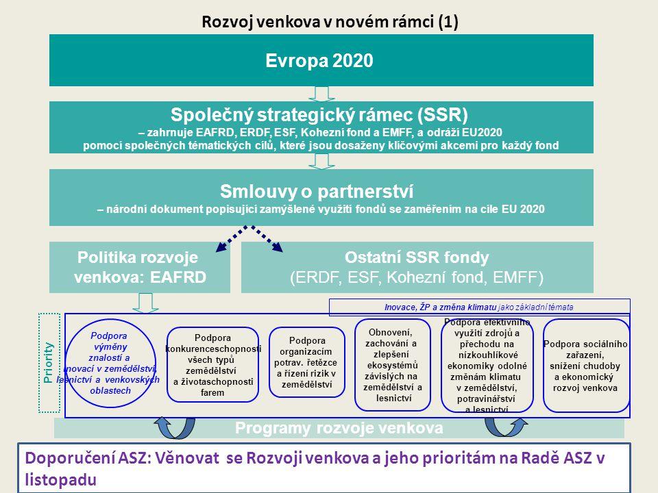 Rozvoj venkova v novém rámci (1)