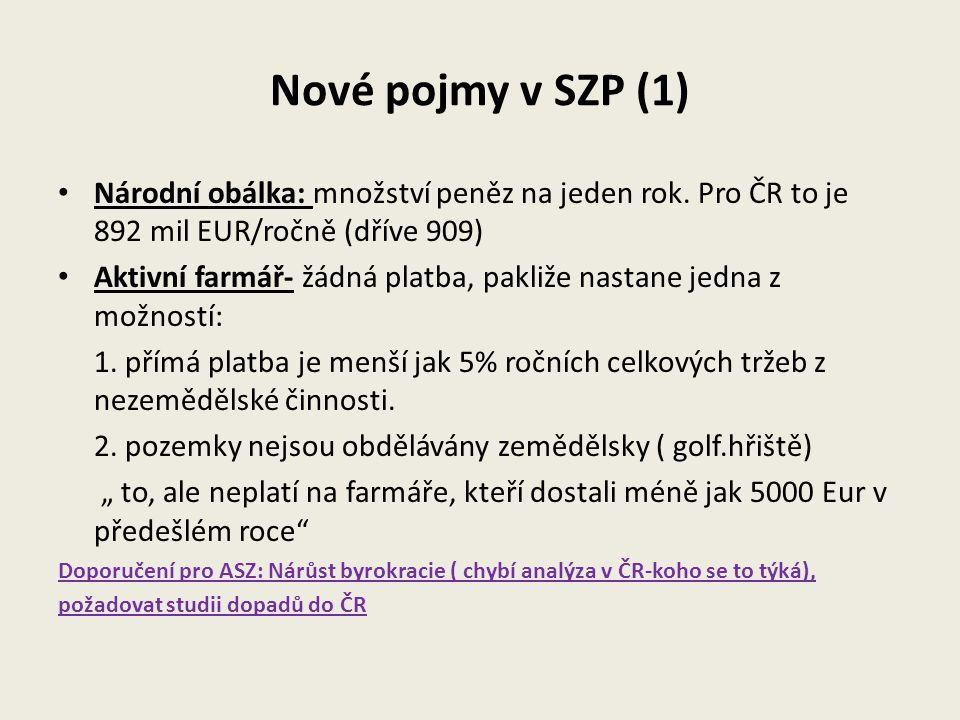 Nové pojmy v SZP (1) Národní obálka: množství peněz na jeden rok. Pro ČR to je 892 mil EUR/ročně (dříve 909)