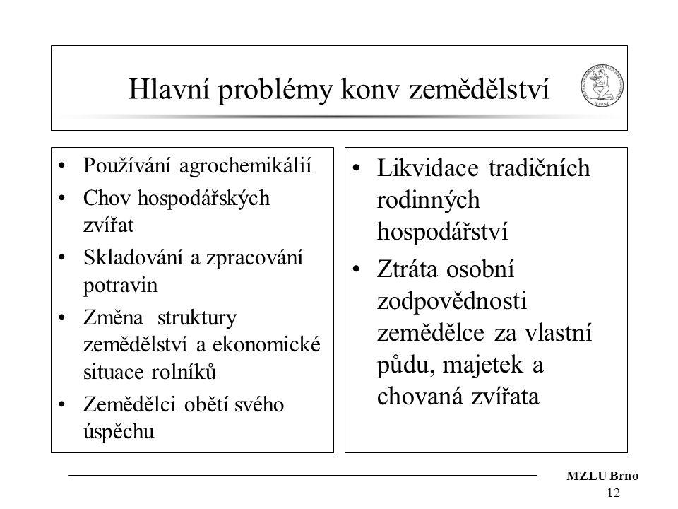 Hlavní problémy konv zemědělství