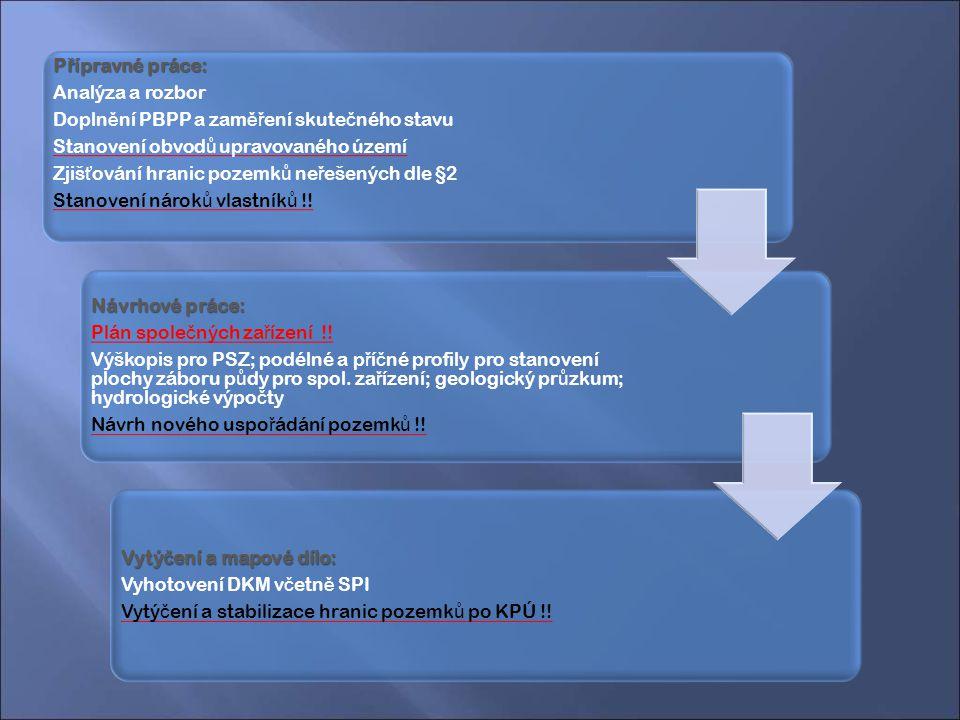Přípravné práce: Analýza a rozbor. Doplnění PBPP a zaměření skutečného stavu. Stanovení obvodů upravovaného území.