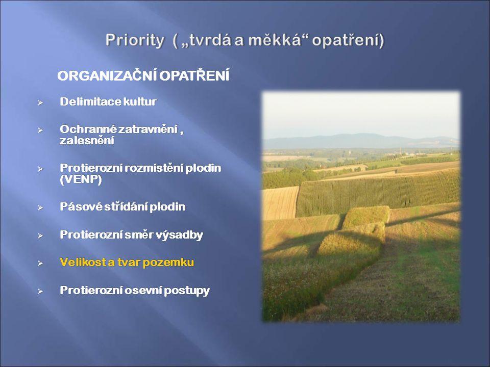 Ochranné zatravnění , zalesnění Protierozní rozmístění plodin (VENP)