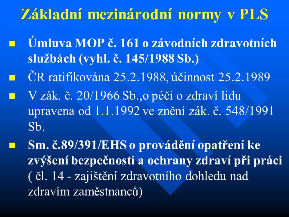Základní mezinárodní normy v PLS
