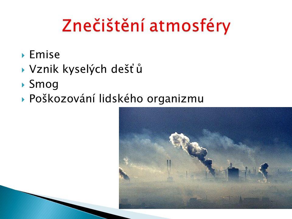Znečištění atmosféry Emise Vznik kyselých dešťů Smog