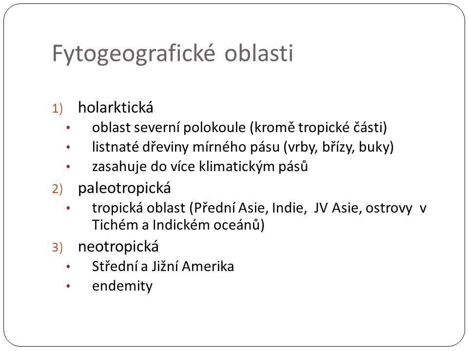 Fytogeografické oblasti