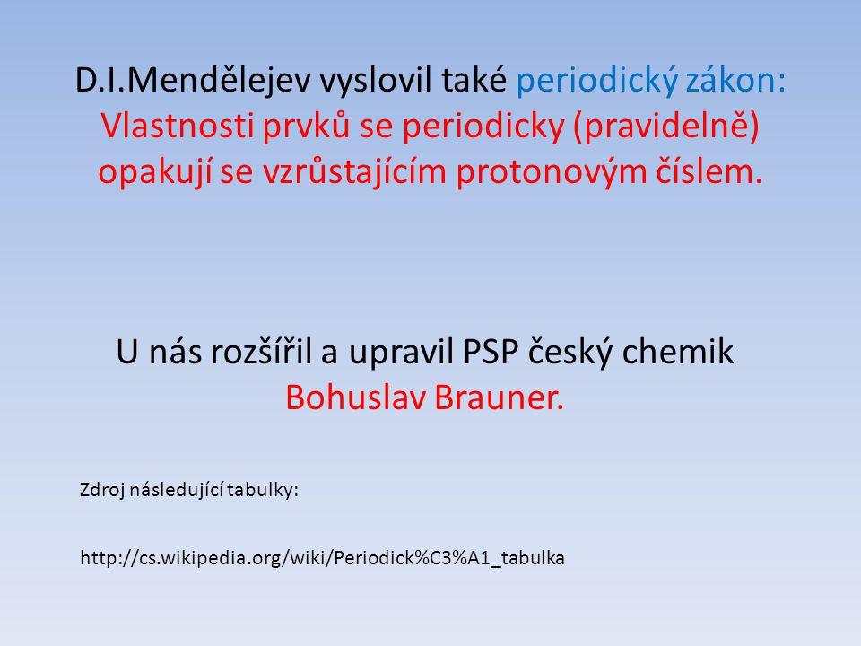 U nás rozšířil a upravil PSP český chemik Bohuslav Brauner.