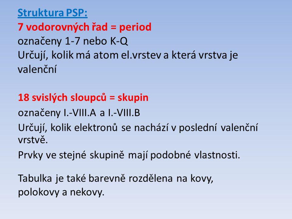 Struktura PSP: 7 vodorovných řad = period označeny 1-7 nebo K-Q Určují, kolik má atom el.vrstev a která vrstva je valenční