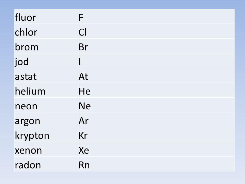 fluor F chlor Cl brom Br jod I astat At helium He neon Ne argon Ar krypton Kr xenon Xe radon Rn