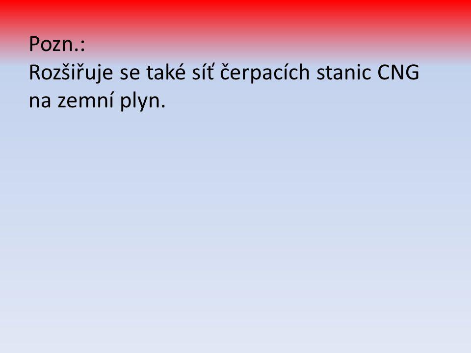 Pozn.: Rozšiřuje se také síť čerpacích stanic CNG na zemní plyn.