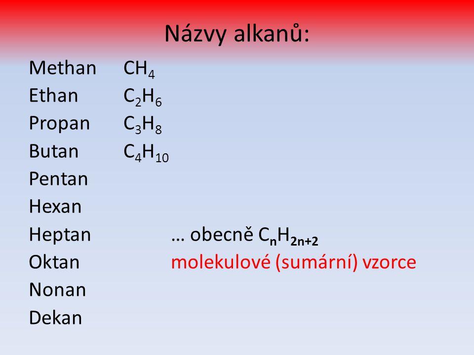 Názvy alkanů: Methan CH4 Ethan C2H6 Propan C3H8 Butan C4H10 Pentan Hexan Heptan … obecně CnH2n+2 Oktan molekulové (sumární) vzorce Nonan Dekan