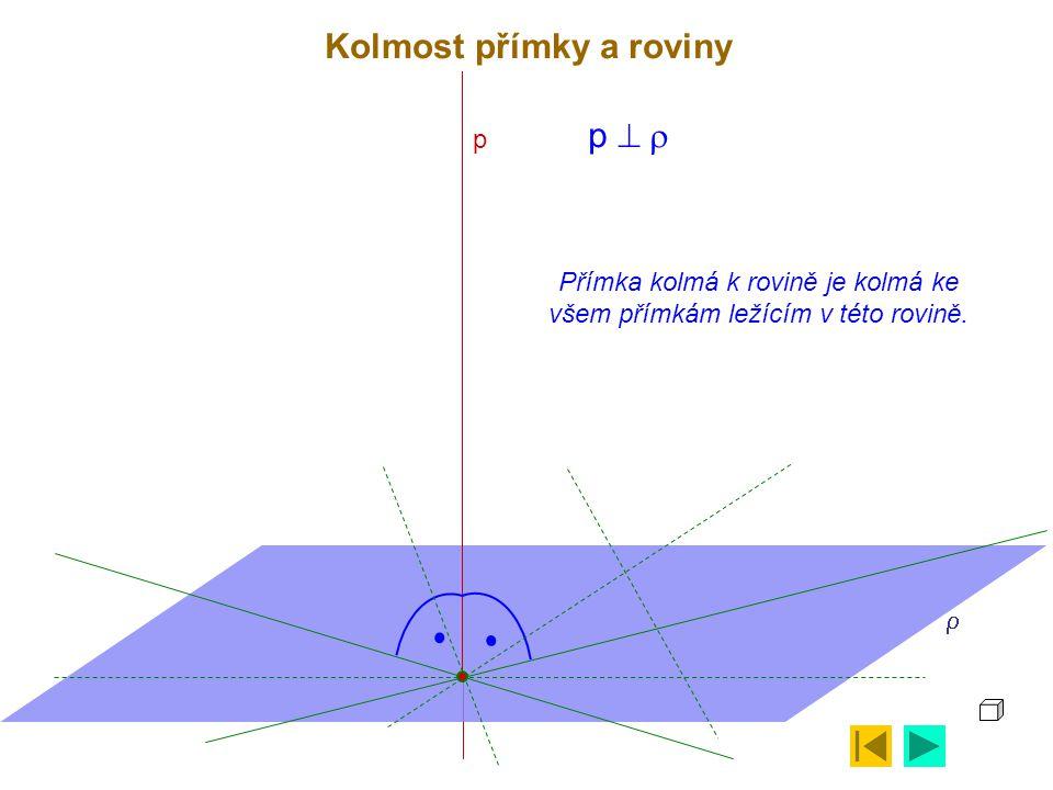 Přímka kolmá k rovině je kolmá ke všem přímkám ležícím v této rovině.