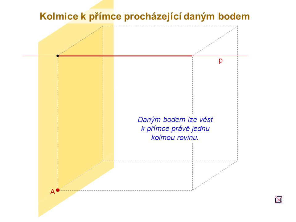 Daným bodem lze vést k přímce právě jednu kolmou rovinu.