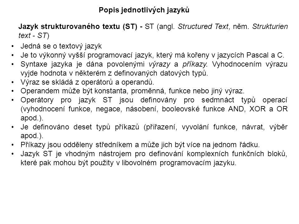 Popis jednotlivých jazyků