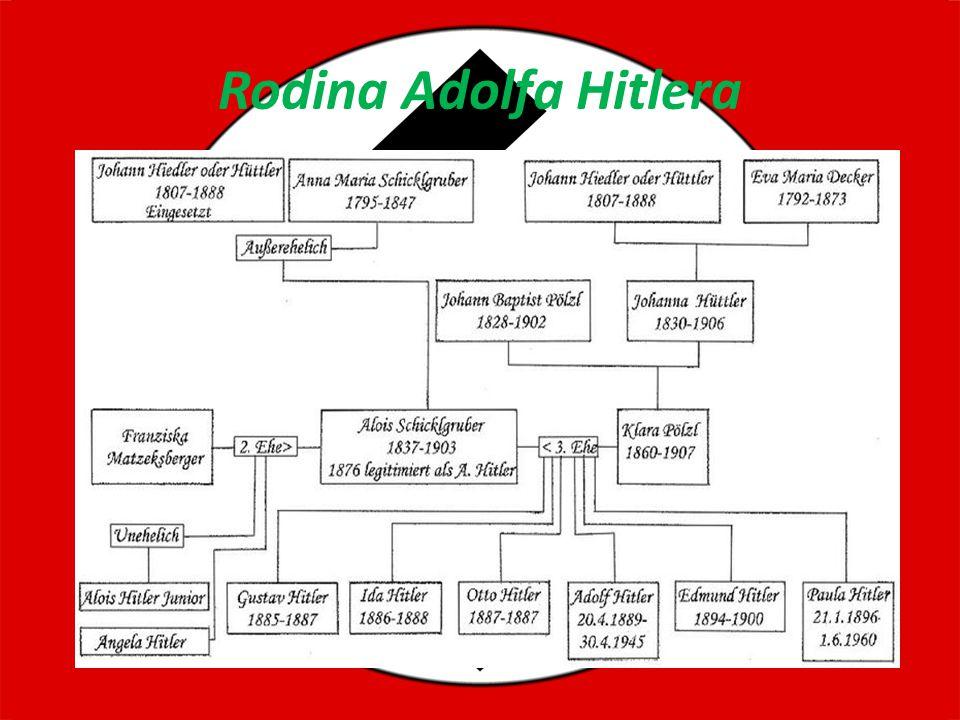 Rodina Adolfa Hitlera