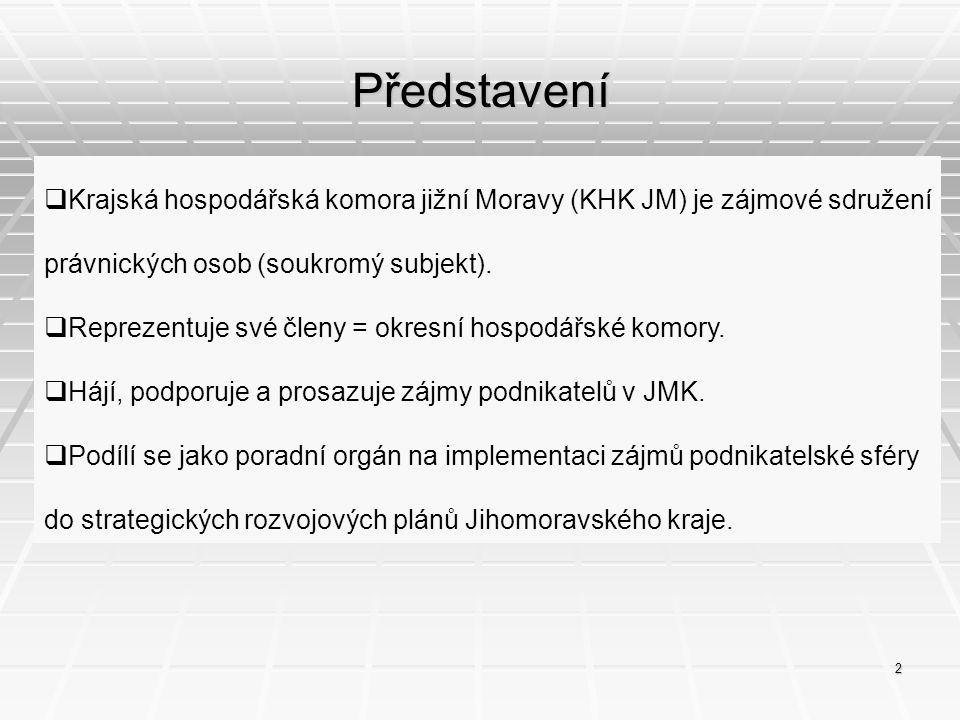 Představení Krajská hospodářská komora jižní Moravy (KHK JM) je zájmové sdružení právnických osob (soukromý subjekt).