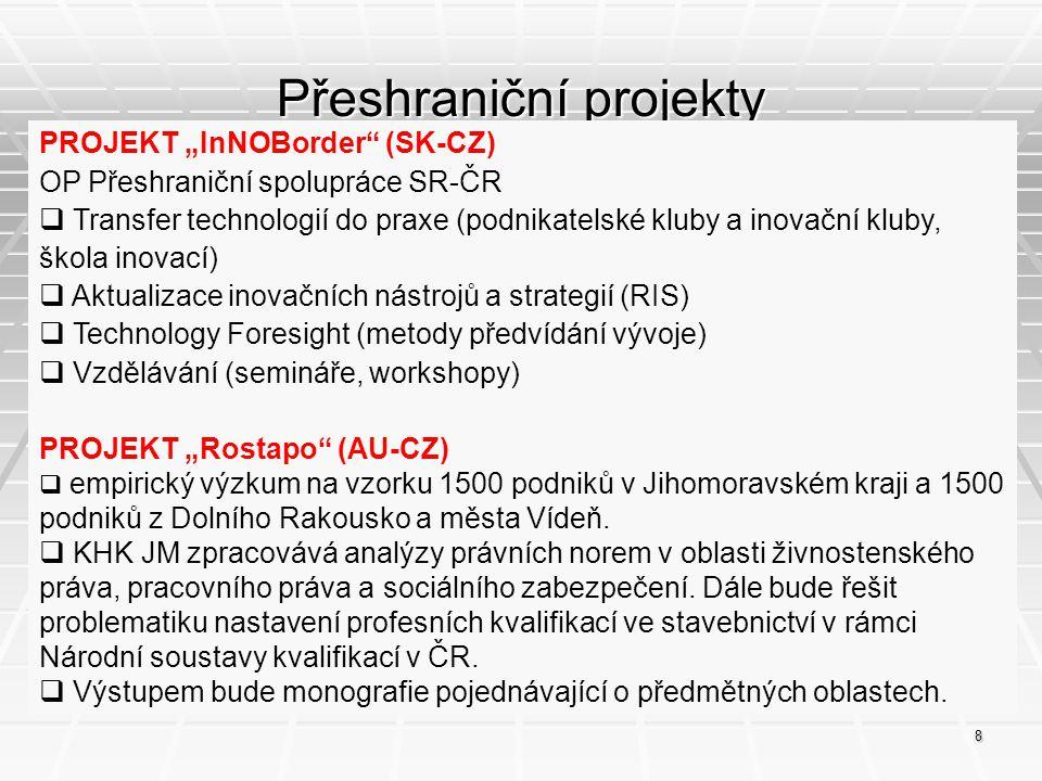 Přeshraniční projekty