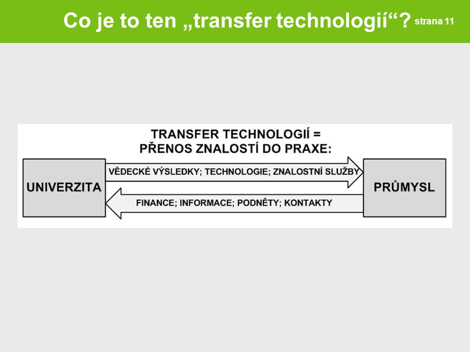 "Co je to ten ""transfer technologií"