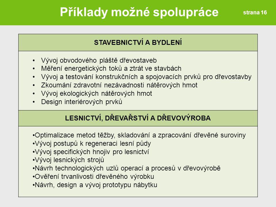 Příklady možné spolupráce