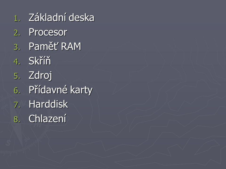 Základní deska Procesor Paměť RAM Skříň Zdroj Přídavné karty Harddisk Chlazení