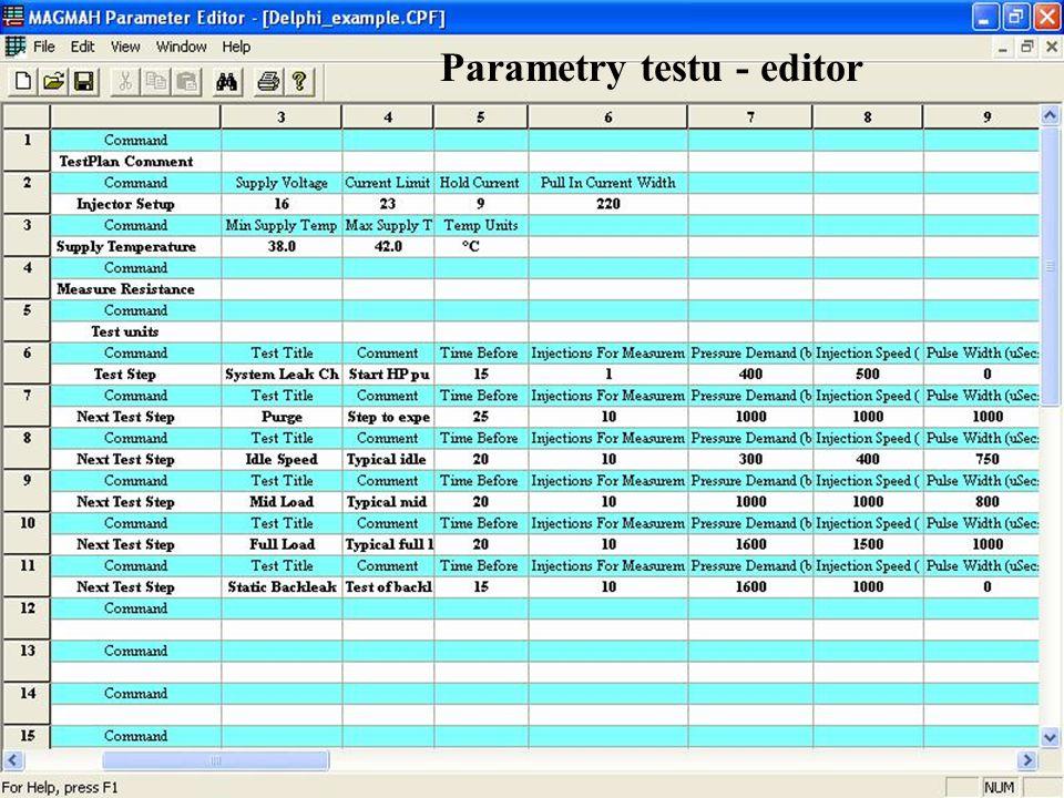 Parametry testu - editor