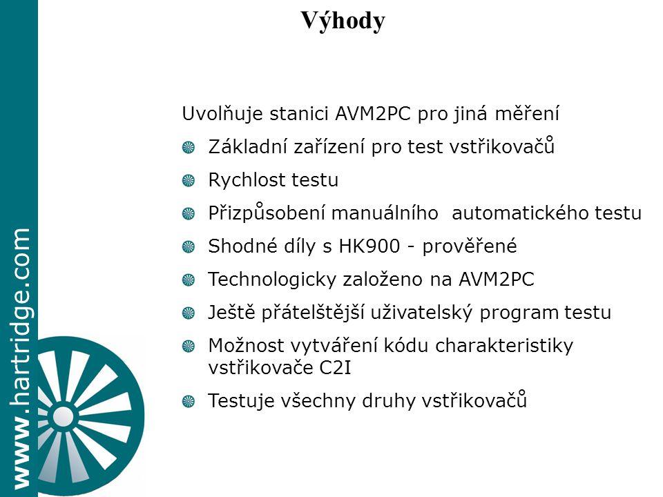 Výhody Uvolňuje stanici AVM2PC pro jiná měření