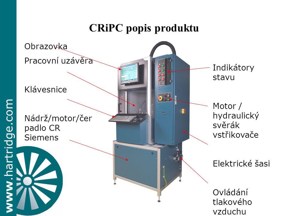 CRiPC popis produktu Obrazovka Pracovní uzávěra Klávesnice