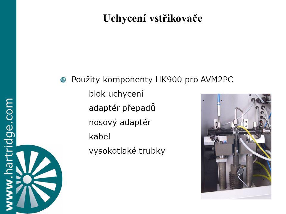 Uchycení vstřikovače + Použity komponenty HK900 pro AVM2PC