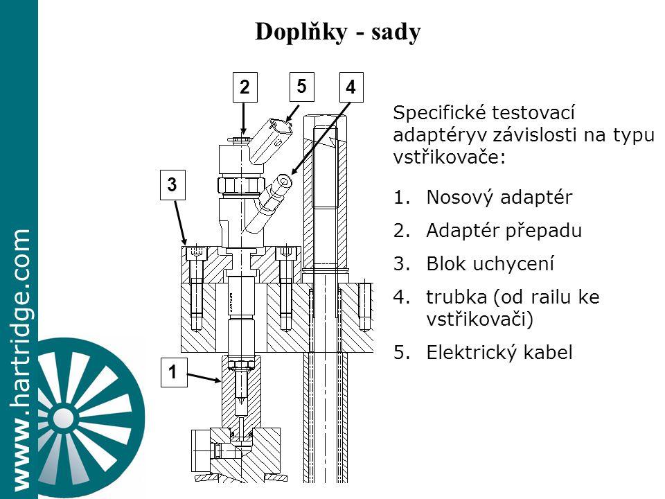 Doplňky - sady 2. 5. 4. Specifické testovací adaptéryv závislosti na typu vstřikovače: 3. Nosový adaptér.