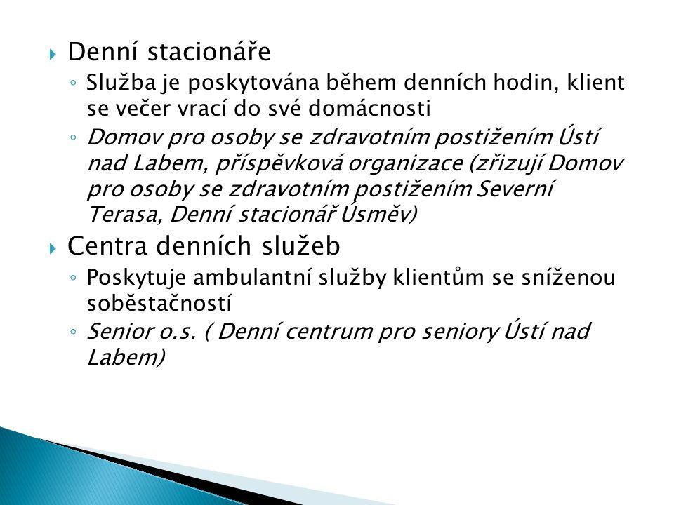 Denní stacionáře Centra denních služeb