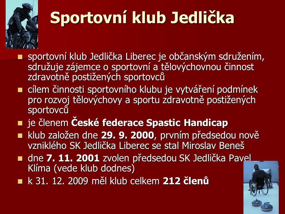 Sportovní klub Jedlička