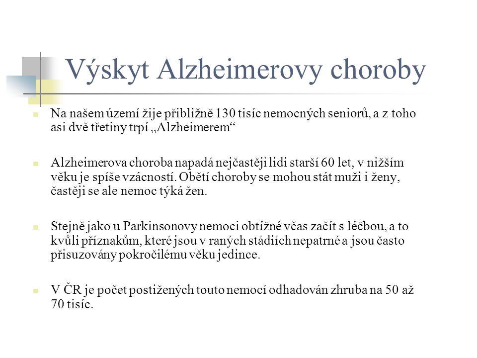 Výskyt Alzheimerovy choroby
