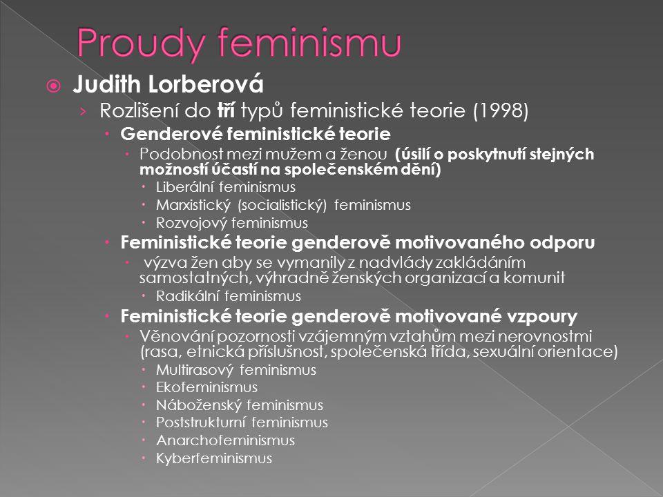 Proudy feminismu Judith Lorberová