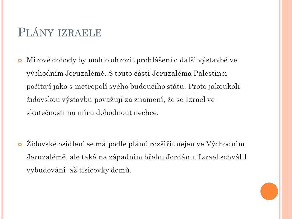 Plány izraele