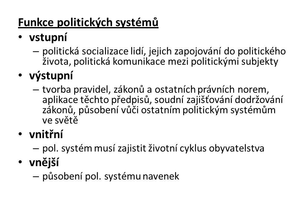 Funkce politických systémů vstupní