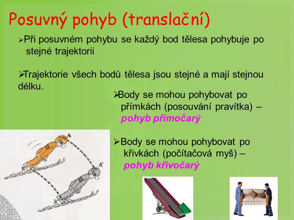 Posuvný pohyb (translační)