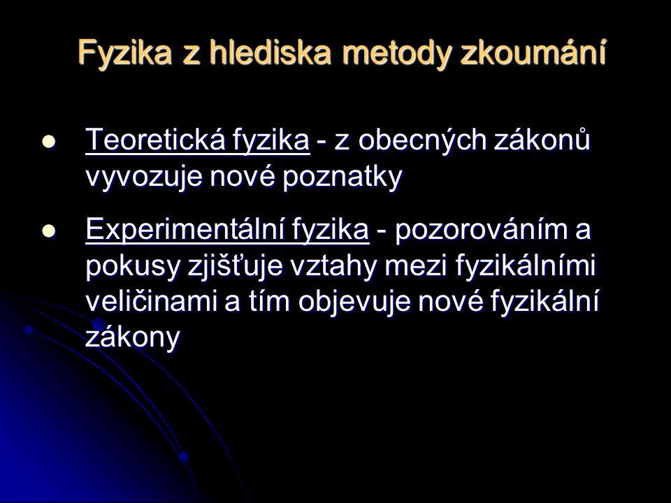 Fyzika z hlediska metody zkoumání