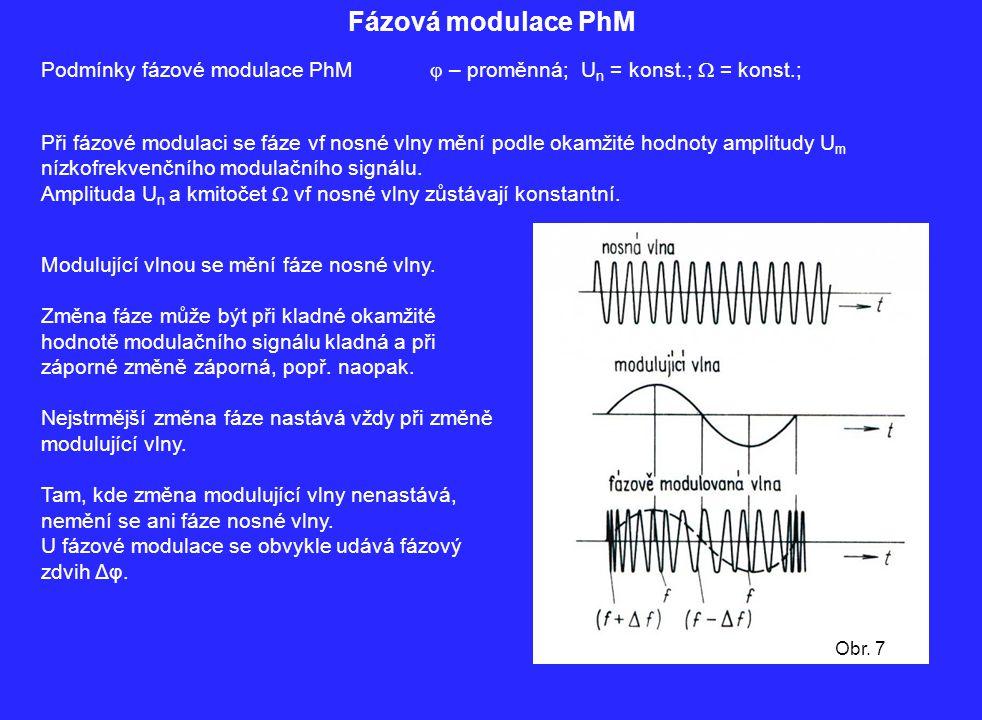 Fázová modulace PhM Podmínky fázové modulace PhM  – proměnná; Un = konst.; W = konst.;