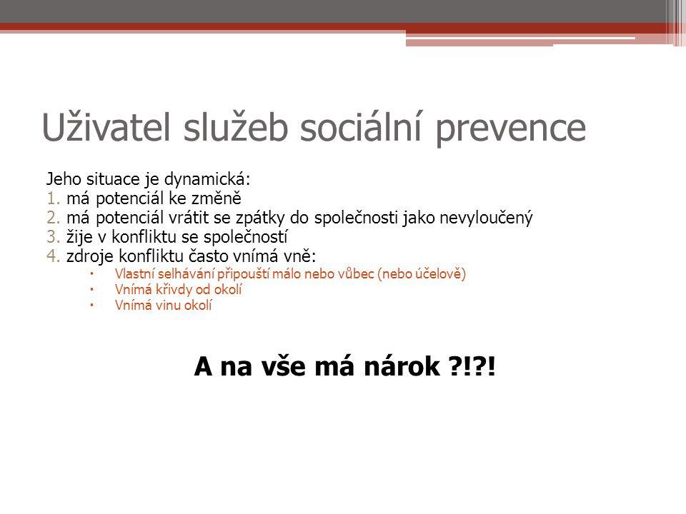 Uživatel služeb sociální prevence