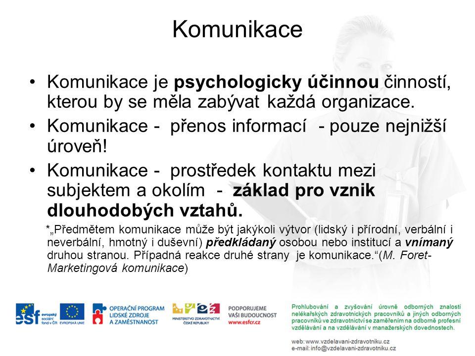 Komunikace Komunikace je psychologicky účinnou činností, kterou by se měla zabývat každá organizace.